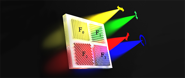 High efficiency all-dielectric pixelated metasurface for near-infrared full-Stokes polarization detection