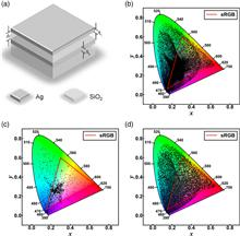Accurate inverse design of Fabry–Perot-cavity-based color filters far beyond sRGB via a bidirectional artificial neural network
